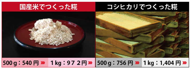 石井味噌の糀